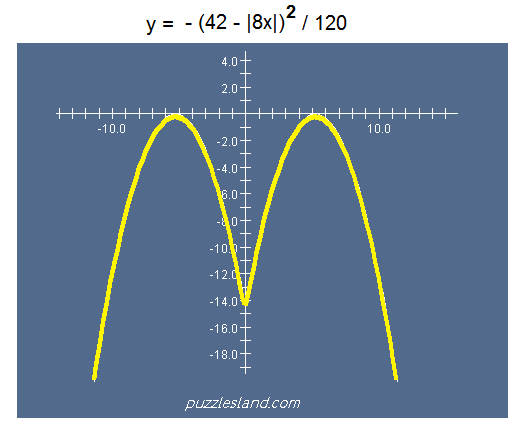 Interesting Math Problems